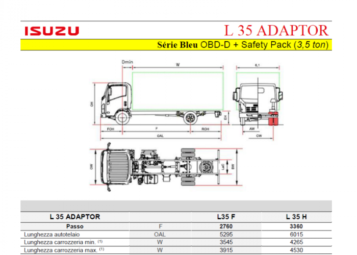 Listino Isuzu L35 Adaptor