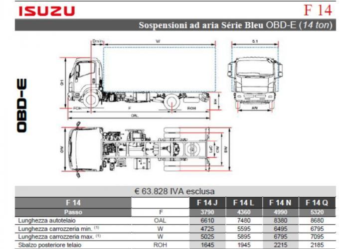 Listino Isuzu F14 Sosp. Air