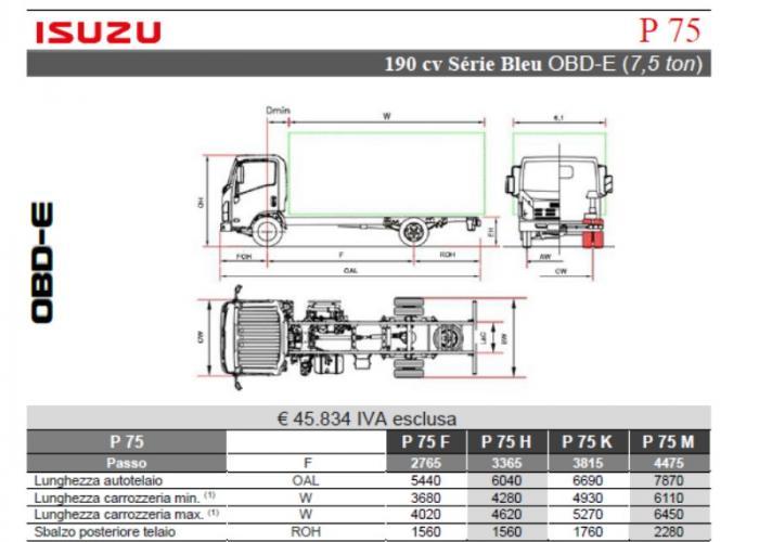 Listino Isuzu P75 190cv
