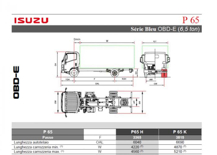 Listino Isuzu P65